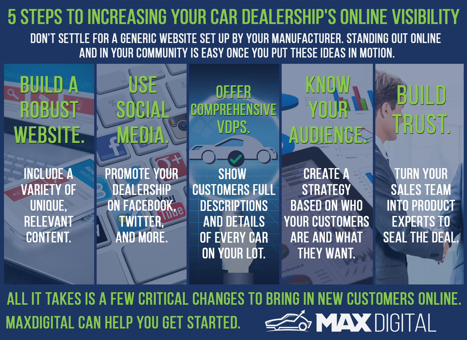 5 Steps to Increasing Your Car Dealership's Online Visibility